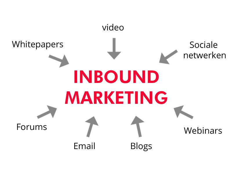 inbound marketing illustratie
