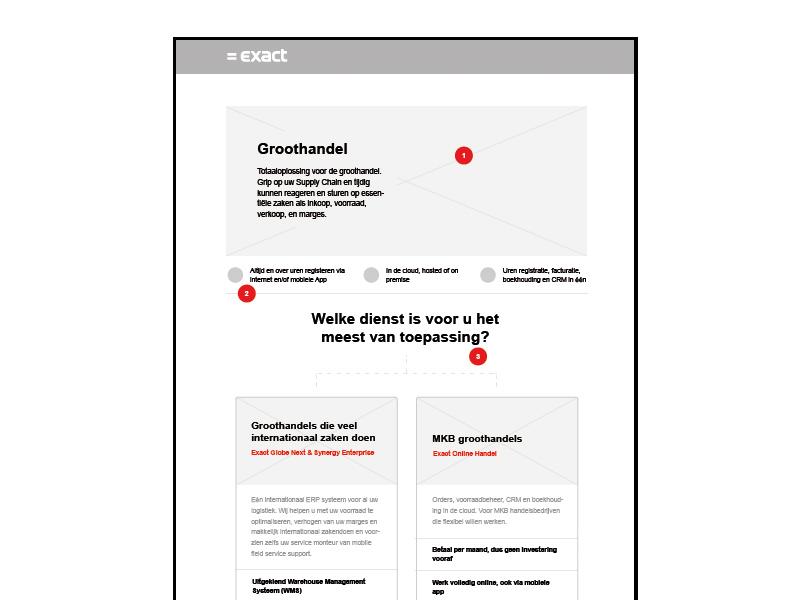 Interactie ontwerp website