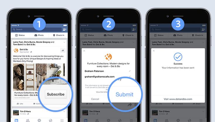 Facebook Lead Ads voorbeeld