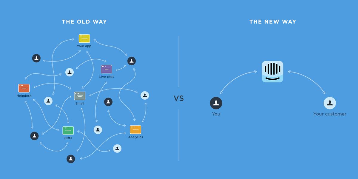 online marketing trends online en digitaal worden steeds persoonlijker