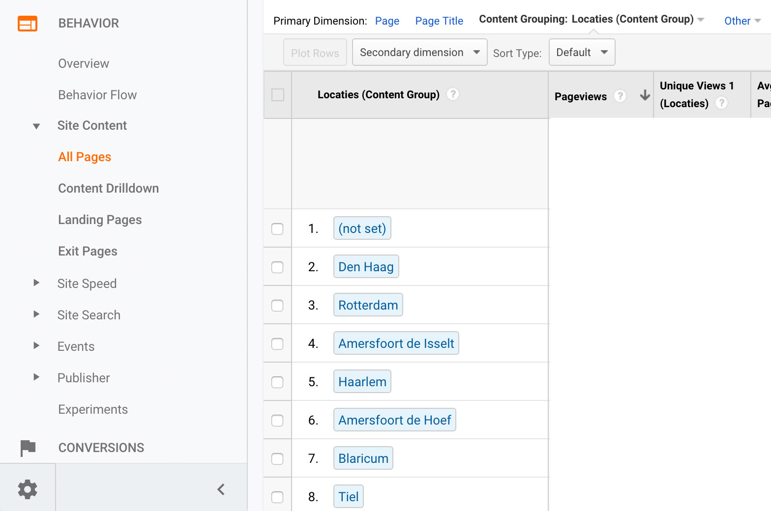 Content groepen in Google Analytics
