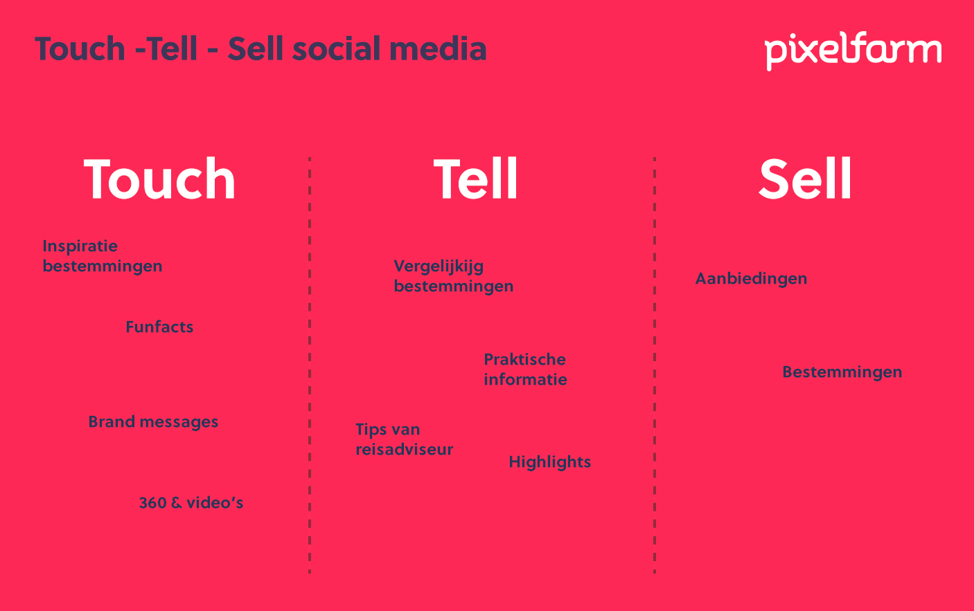 touch tell sell social media