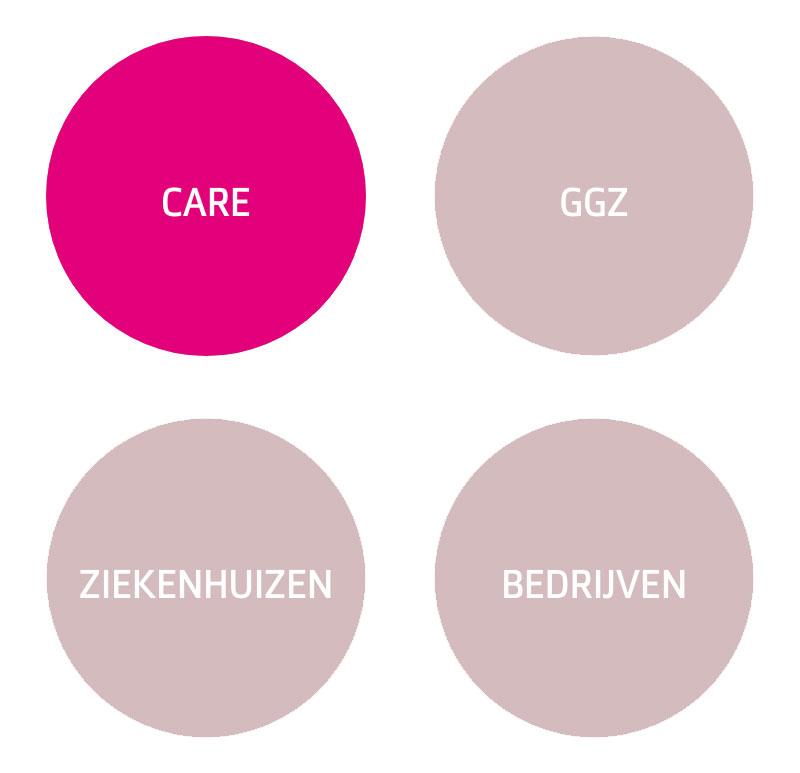Care Ggz Ziekenhuizen Pink Roccade