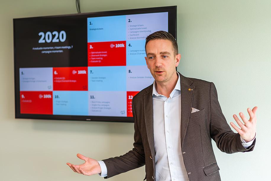 online strategie 2020